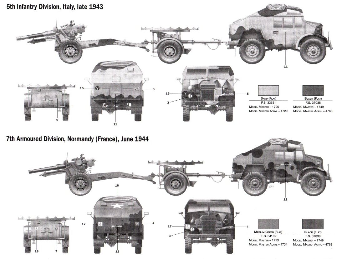 gun tractor  limber and 25 pdr  ww2